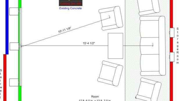 Theater Unfinished Basement Space Home Forum Systems