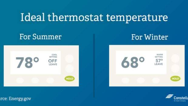 Thermostat War Over Ideal Home Temperature