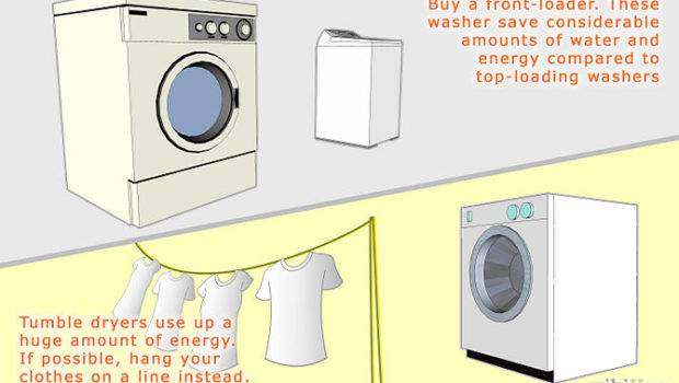 Tips Save Your Home Energy Efficient Power Management