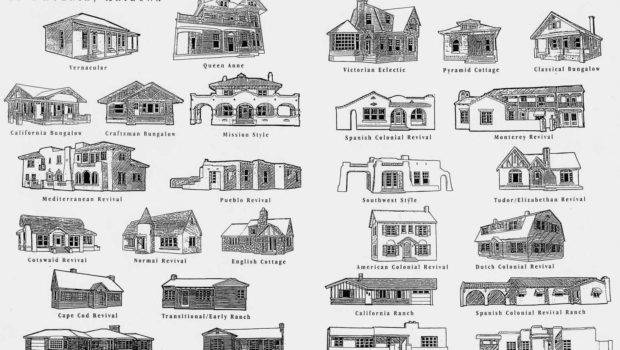 Types Houses Architecture Design