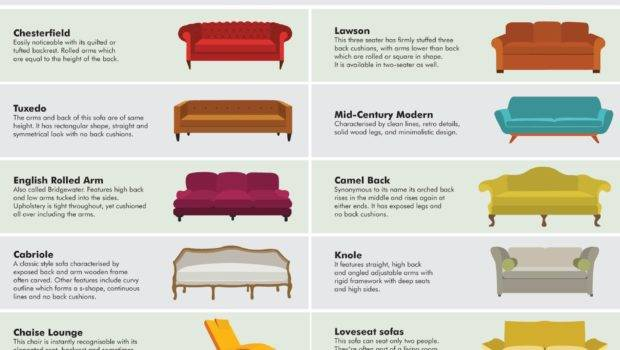 Types Sofas Should Know Simply