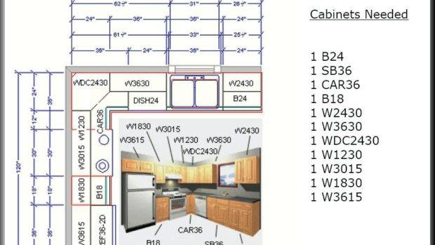 Typical Kitchen Layout