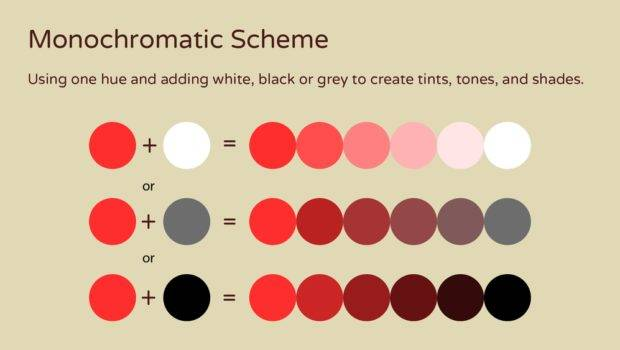 Understand Basics Color Theory Simple Art Tips
