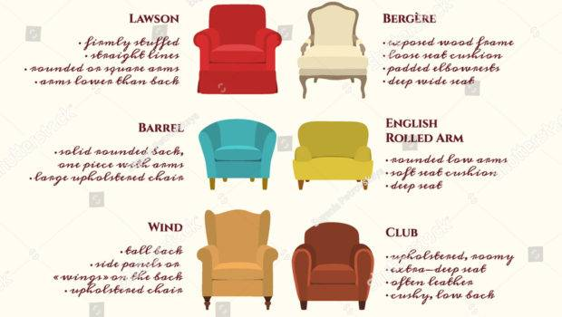 Vector Infographic Accent Chairs Design Styles