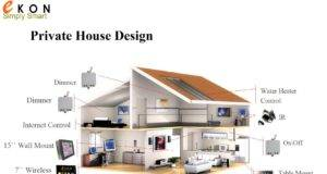 Welcome Design Smart Home Staging Redesign House Small