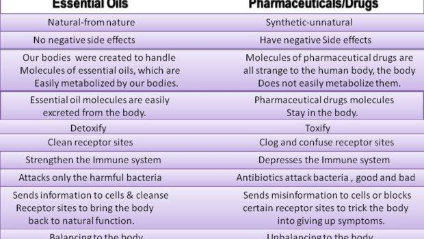 Why Essential Oils Heal Drugs Don