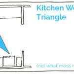 Why Kitchen Work Triangle Doesn Moss